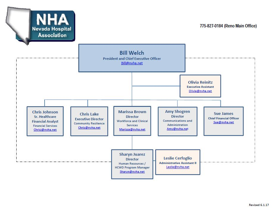 The Nha Key Responsibilities And Organizational Chart  Nevada